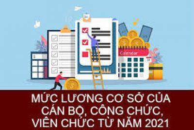 Cách tính chuyển  hệ số lương theo Thông tư 02/2021.